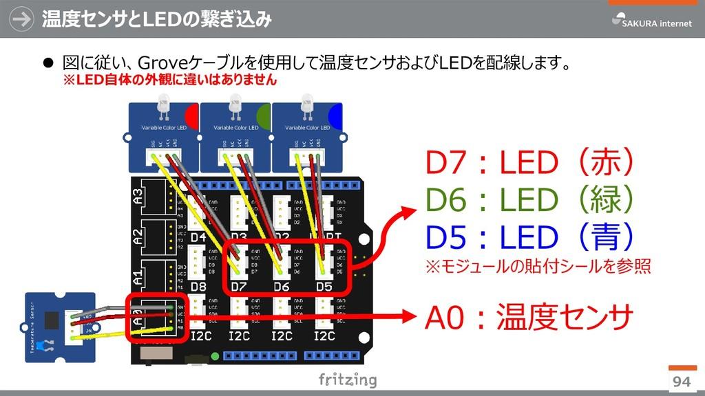 温度センサとLEDの繋ぎ込み ⚫ 図に従い、Groveケーブルを使用して温度センサおよびLED...