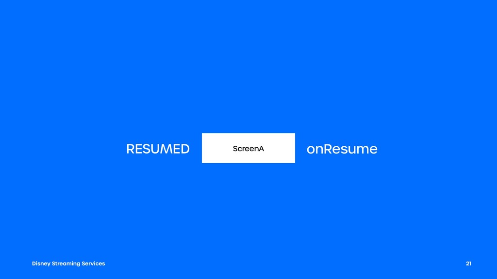 Disney Streaming Services 21 ScreenA onResume R...
