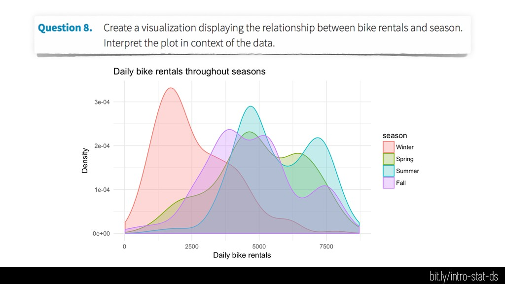 bit.ly/intro-stat-ds