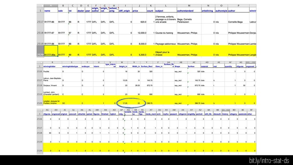 data transcription bit.ly/intro-stat-ds