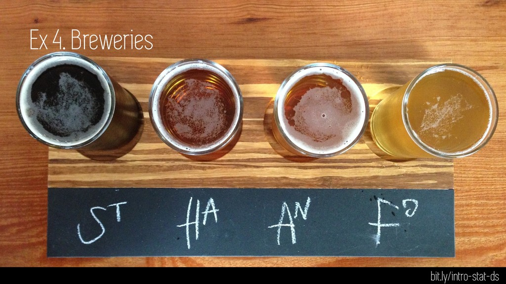 Ex 4. Breweries bit.ly/intro-stat-ds