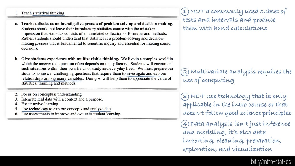 1 NOT a commonly used subset of tests and inter...
