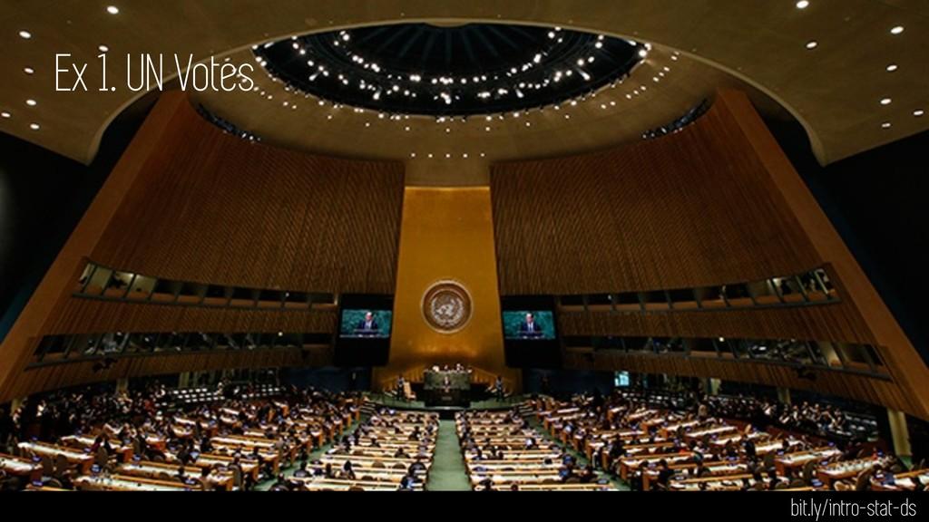 Ex 1. UN Votes bit.ly/intro-stat-ds