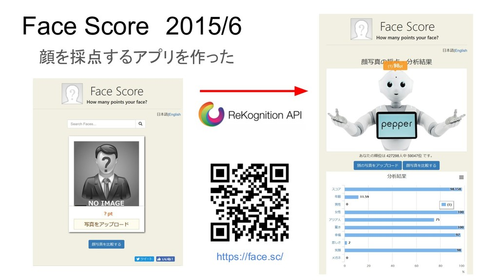 Face Score 2015/6 顔を採点するアプリを作った https://face.sc/