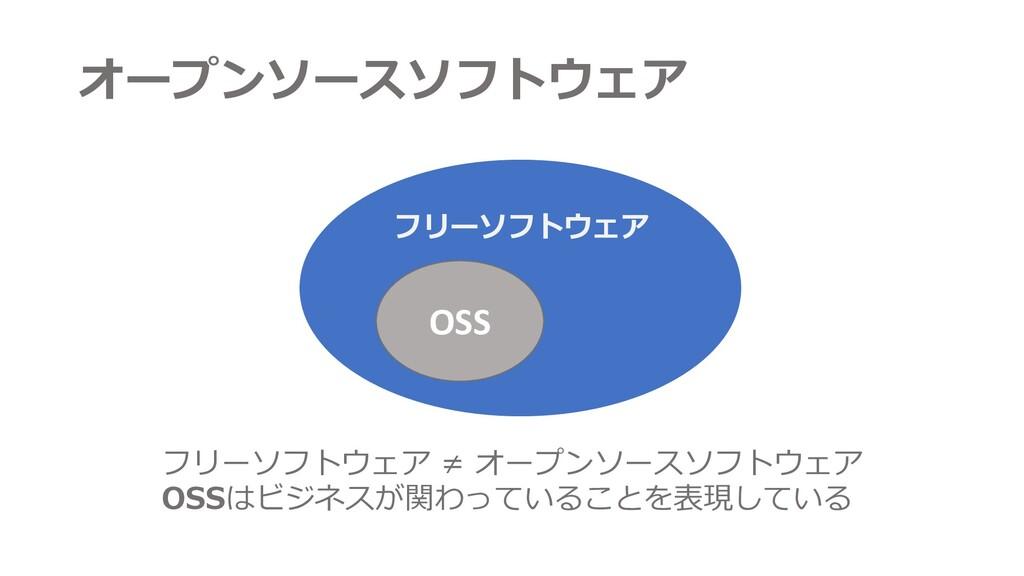 オープンソースソフトウェア OSS フリーソフトウェア フリーソフトウェア ≠ オープンソース...