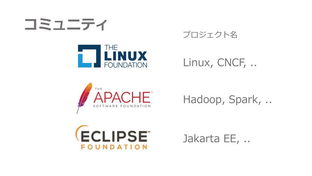 コミュニティ Linux, CNCF, .. Hadoop, Spark, .. Jakart...