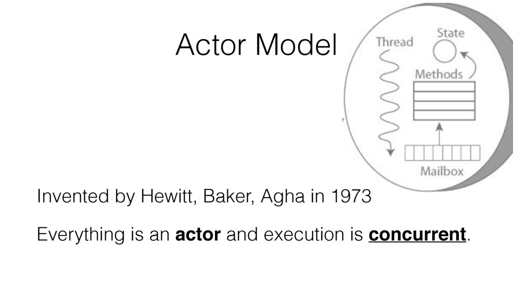 Actor Model Invented by Hewitt, Baker, Agha in ...