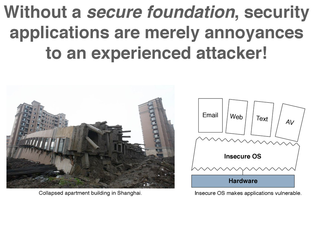 Without a secure foundation, security applicati...