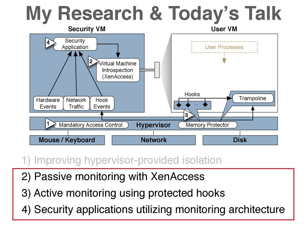 My Research & Today's Talk 2) Passive monitorin...