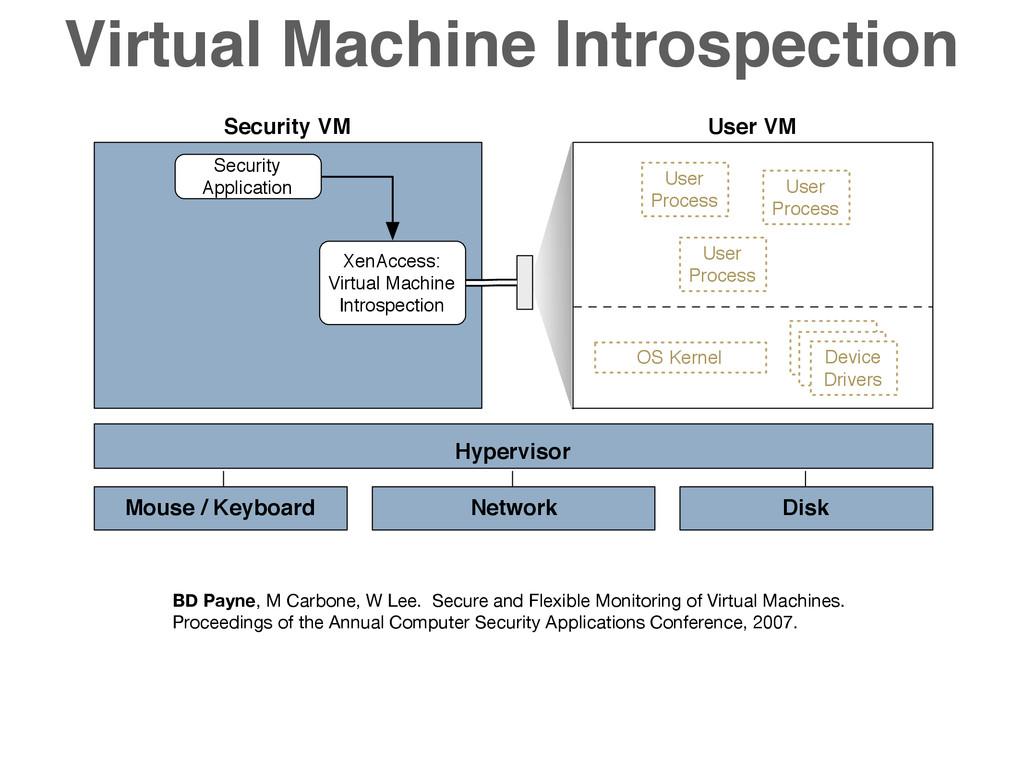 Hypervisor User VM Security VM User Process Xen...