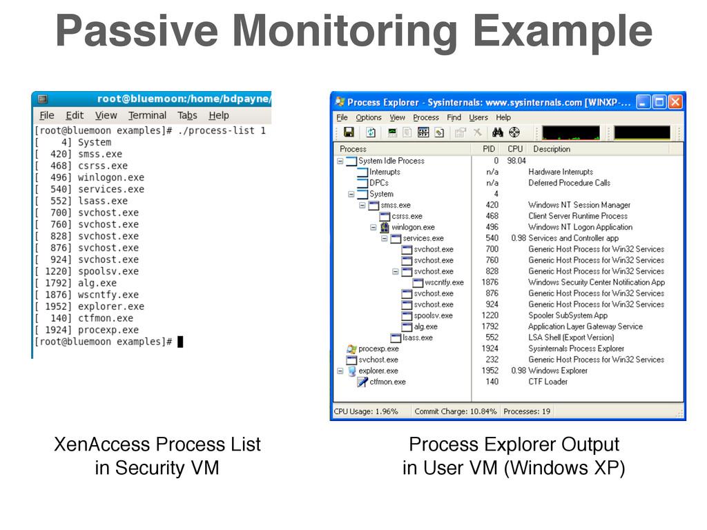 XenAccess Process List in Security VM Process E...