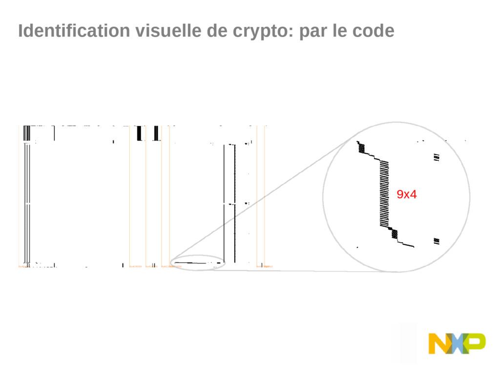 Identification visuelle de crypto: par le code ...