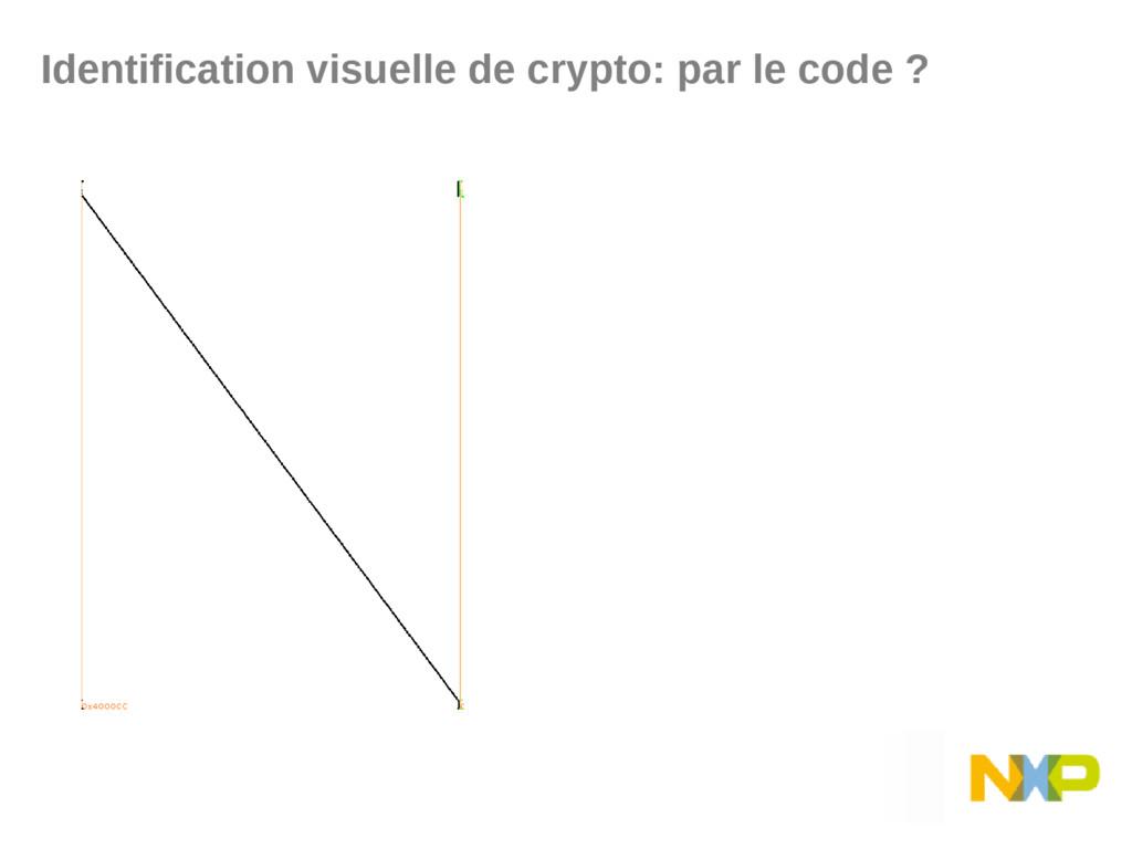 Identification visuelle de crypto: par le code ?