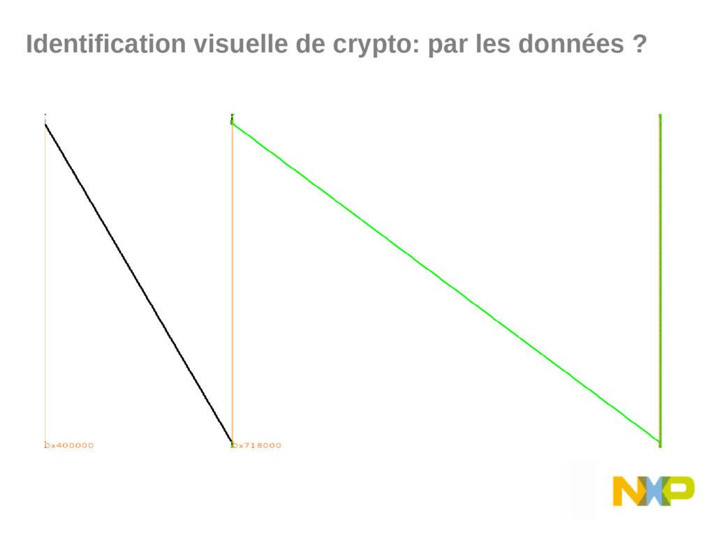 Identification visuelle de crypto: par les donn...