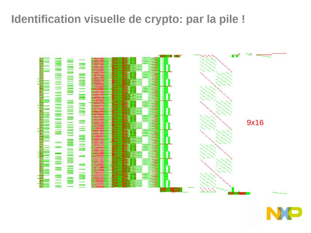 Identification visuelle de crypto: par la pile ...