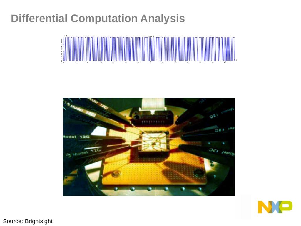 Differential Computation Analysis Source: Brigh...