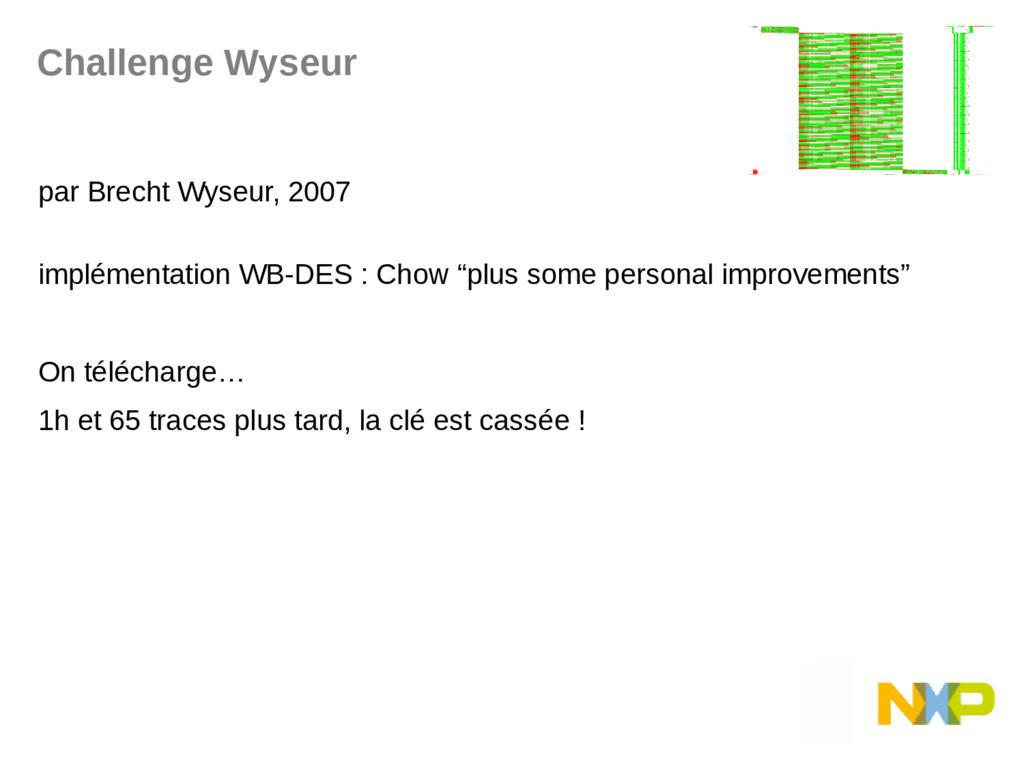 Challenge Wyseur par Brecht Wyseur, 2007 implém...