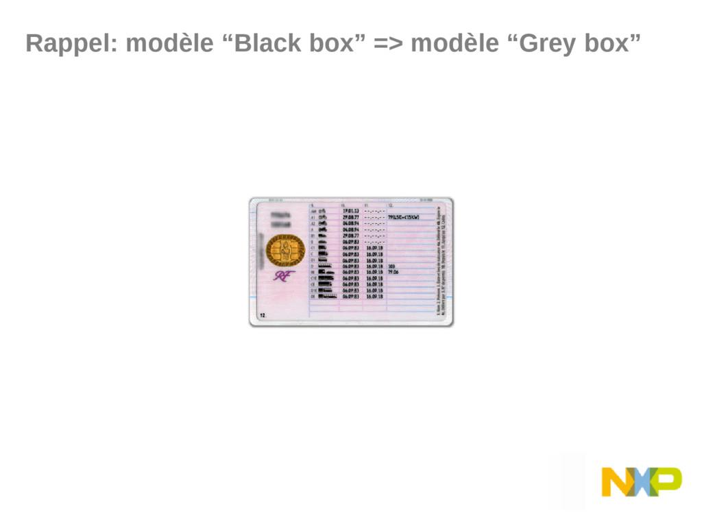 """Rappel: modèle """"Black box"""" => modèle """"Grey box"""""""