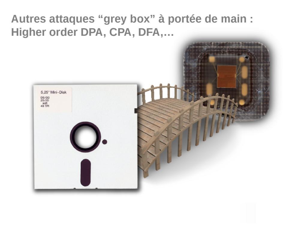 """Autres attaques """"grey box"""" à portée de main : H..."""