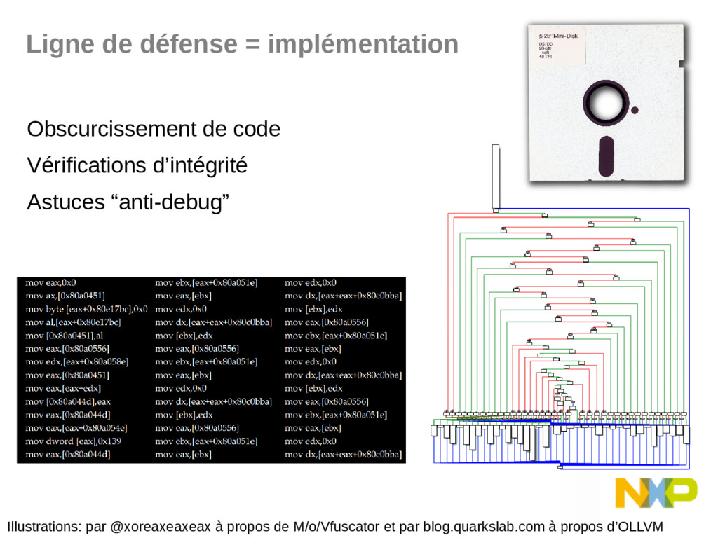 Obscurcissement de code Vérifications d'intégri...
