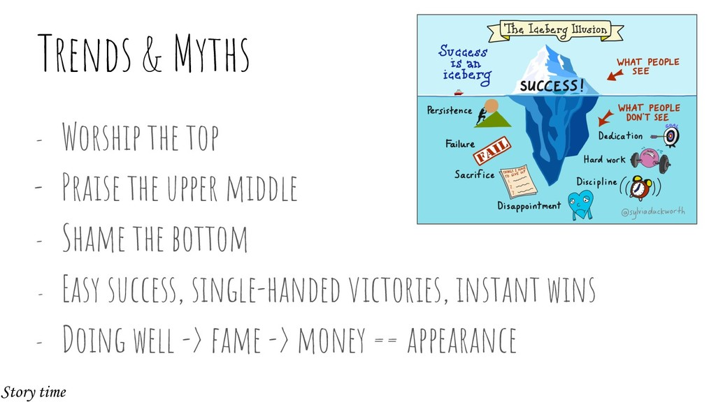 Trends & Myths - Worship the top - Praise the u...