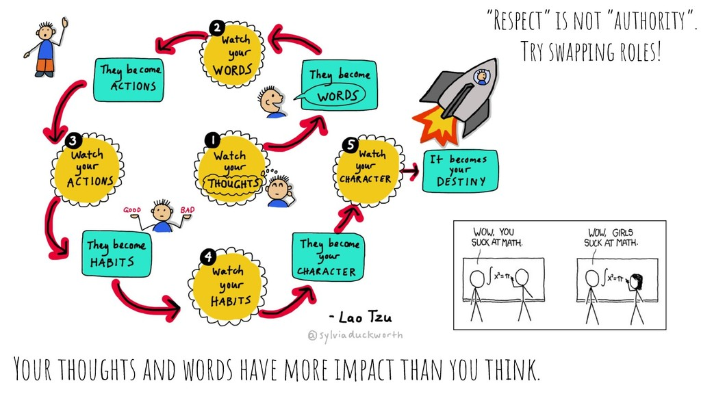 Your thoughts and words have more impact than y...