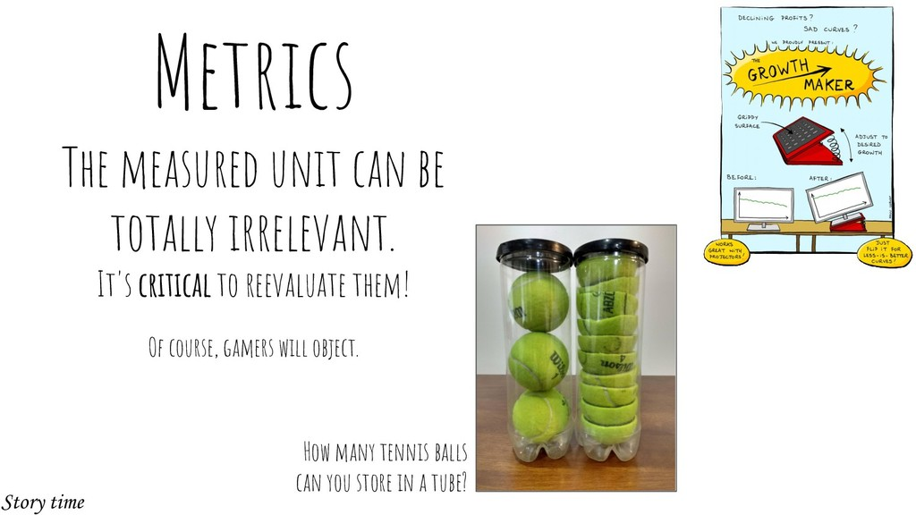How many tennis balls can you store in a tube? ...