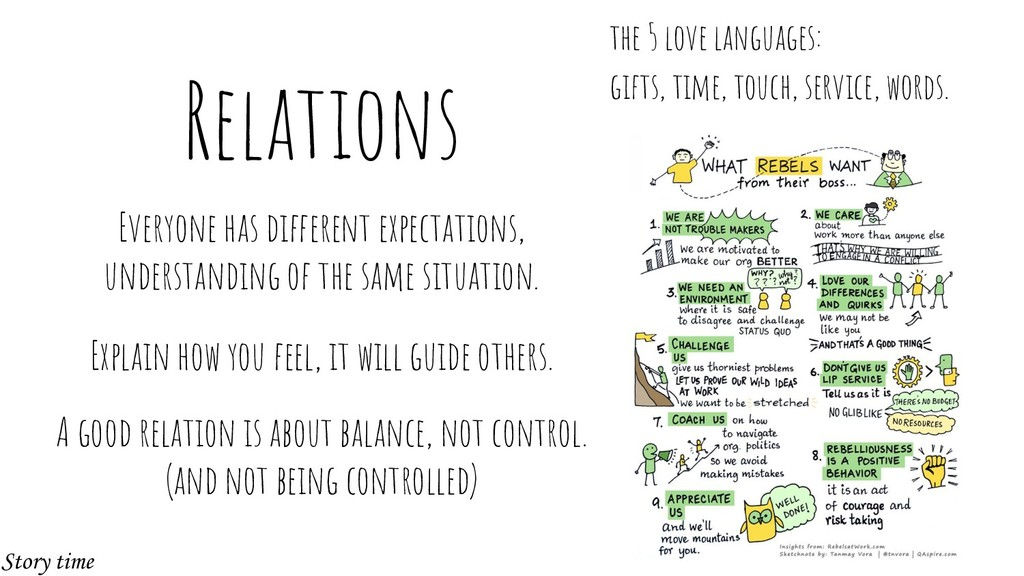 Relations Everyone has different expectations, ...