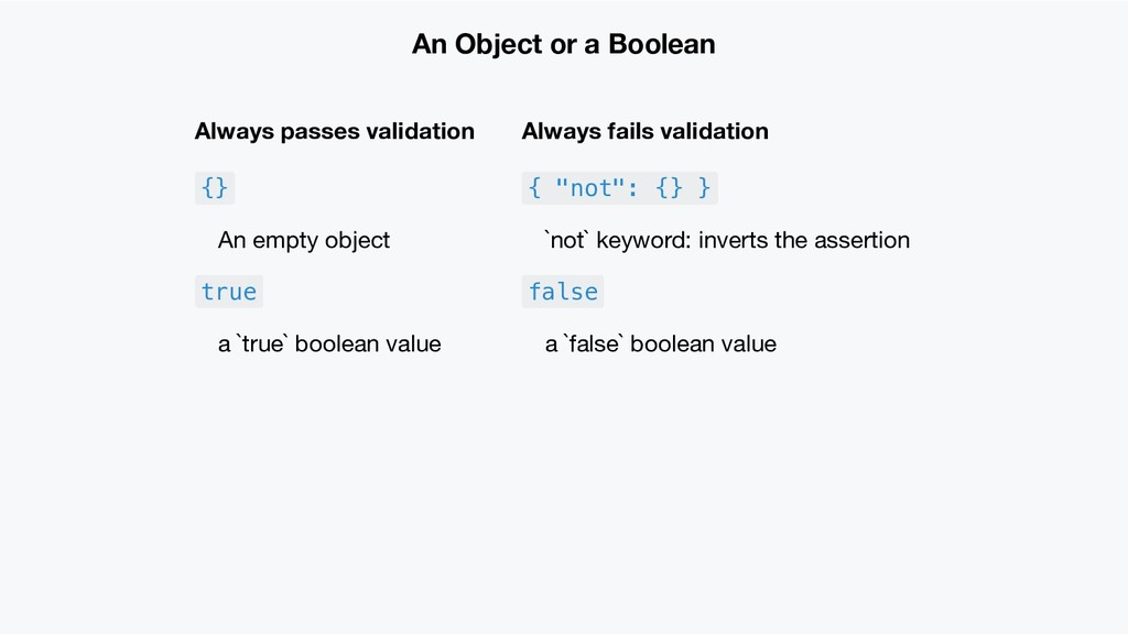 An Object or a Boolean Always passes validation...