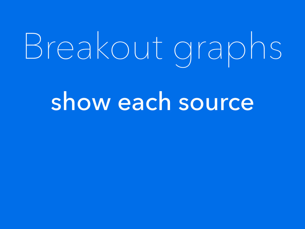 Breakout graphs show each source
