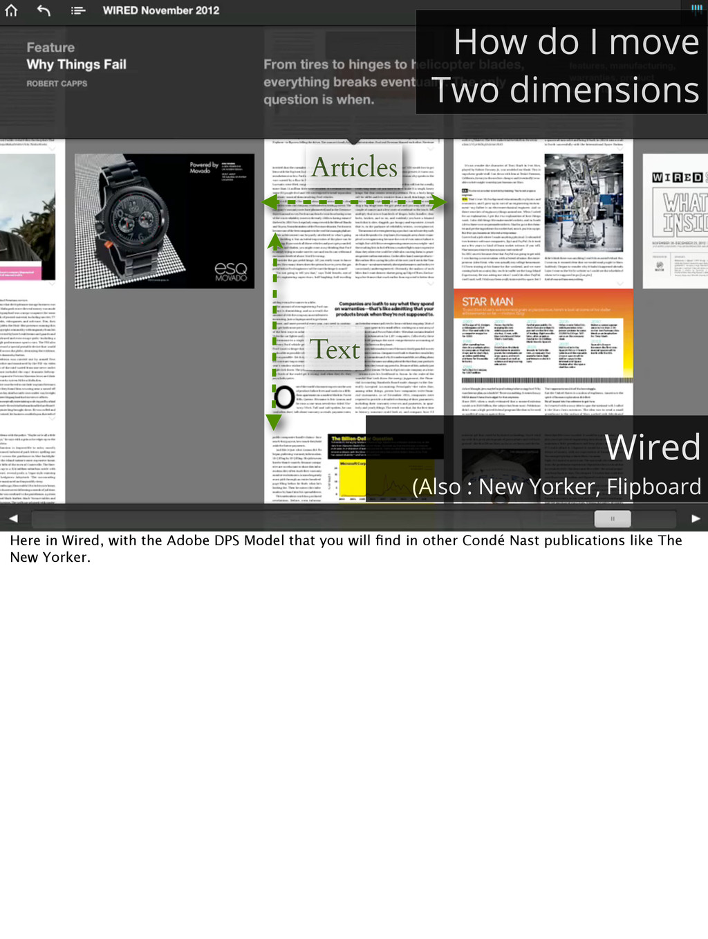Text Articles Wired (Also : New Yorker, Flipboa...