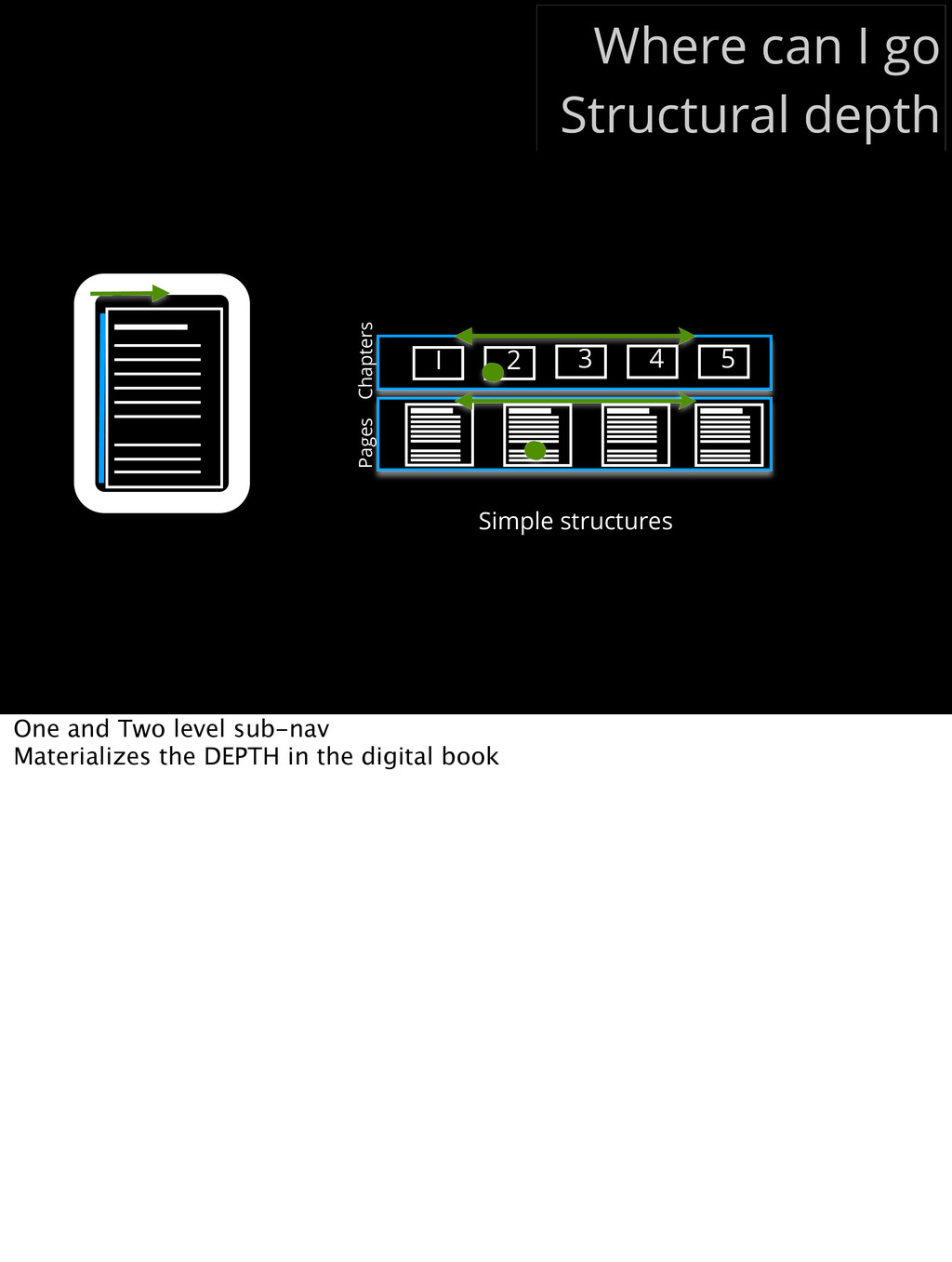 Where can I go Structural depth I 2 3 4 5 Pages...