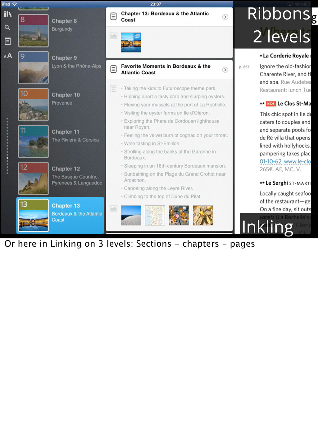 2 Dimensions You Mag Inkling Ribbons 2 levels O...