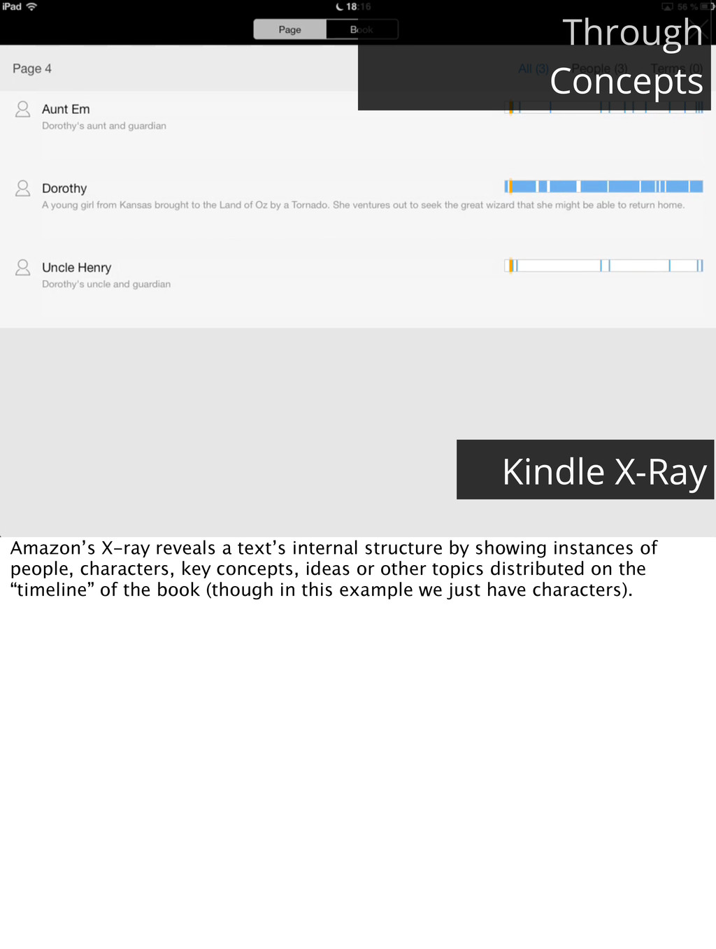 Through Concepts Kindle X-Ray Amazon's X-ray re...