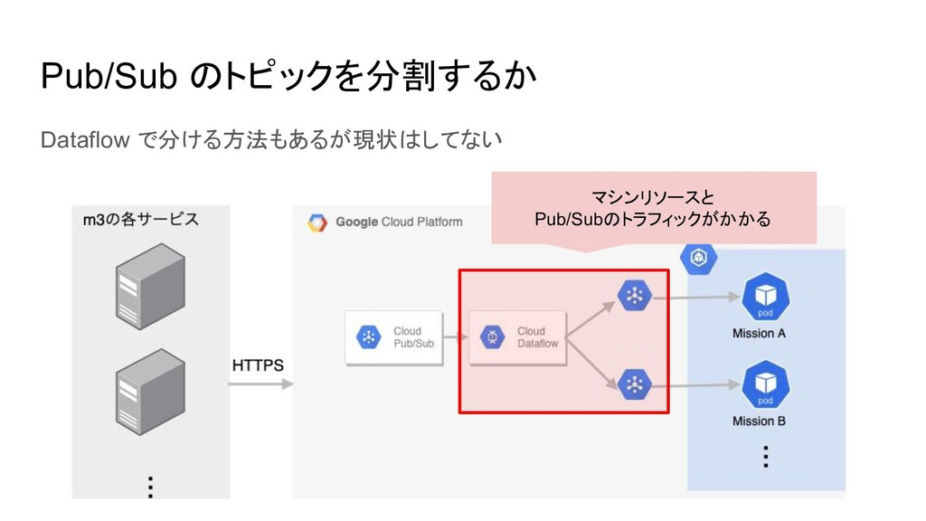 Pub/Sub のトピックを分割するか Dataflow で分ける方法もあるが現状はしてない ...