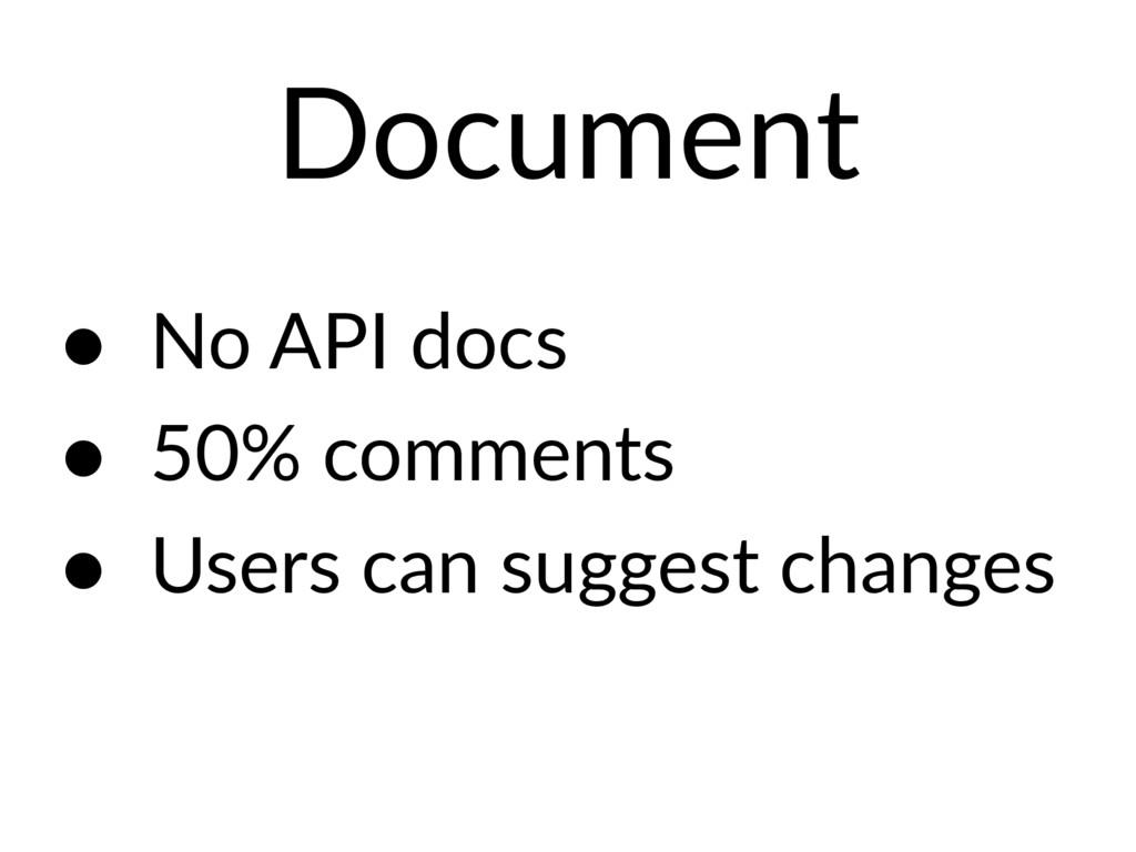 Document • No API docs • 50% comments • Users c...