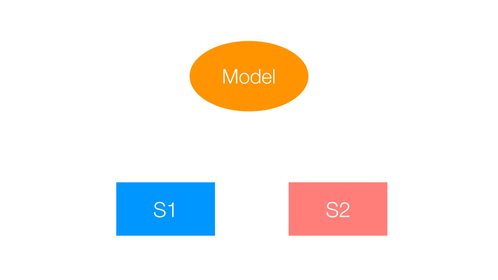 Model S1 S2
