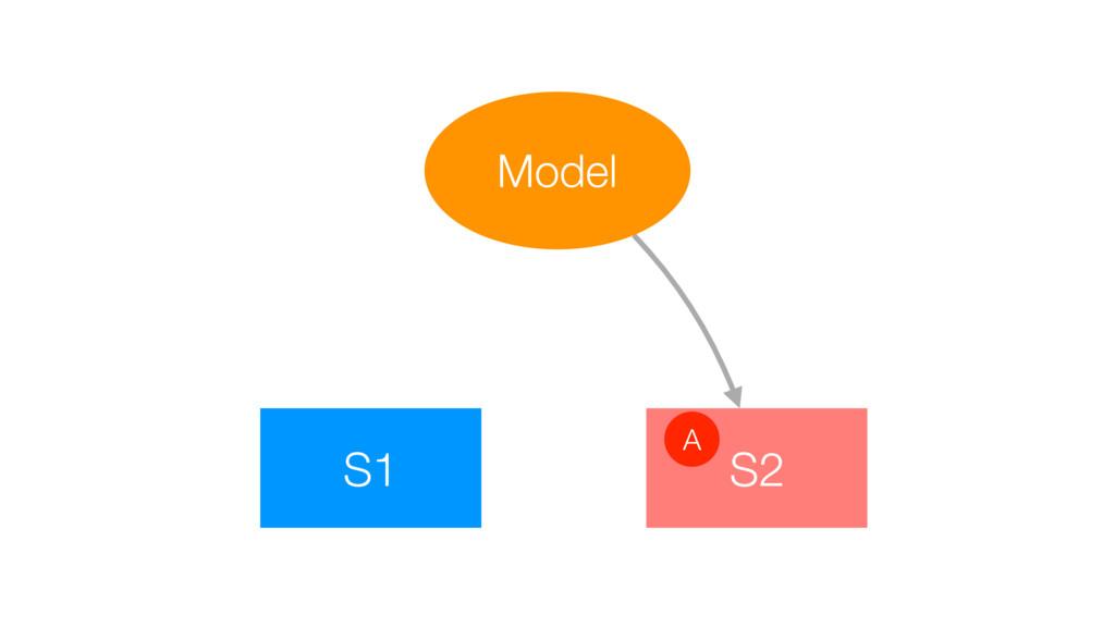 Model S1 S2 A