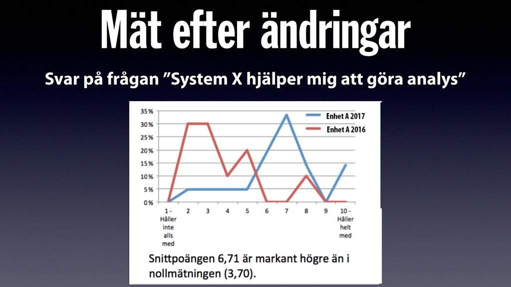 """Mät efter ändringar Svar på frågan """"System X hj..."""