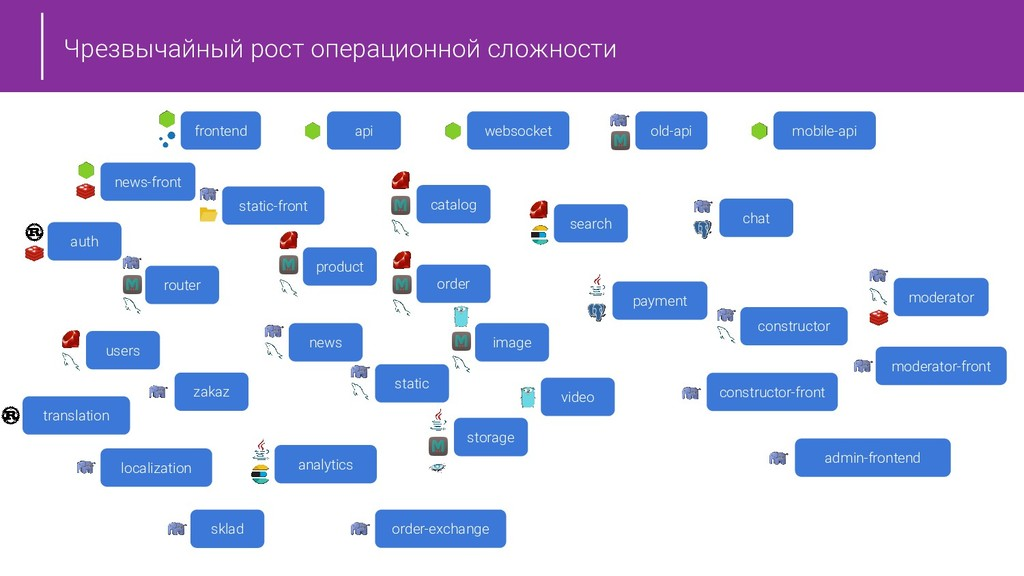 catalog product frontend Browser Пользователи s...