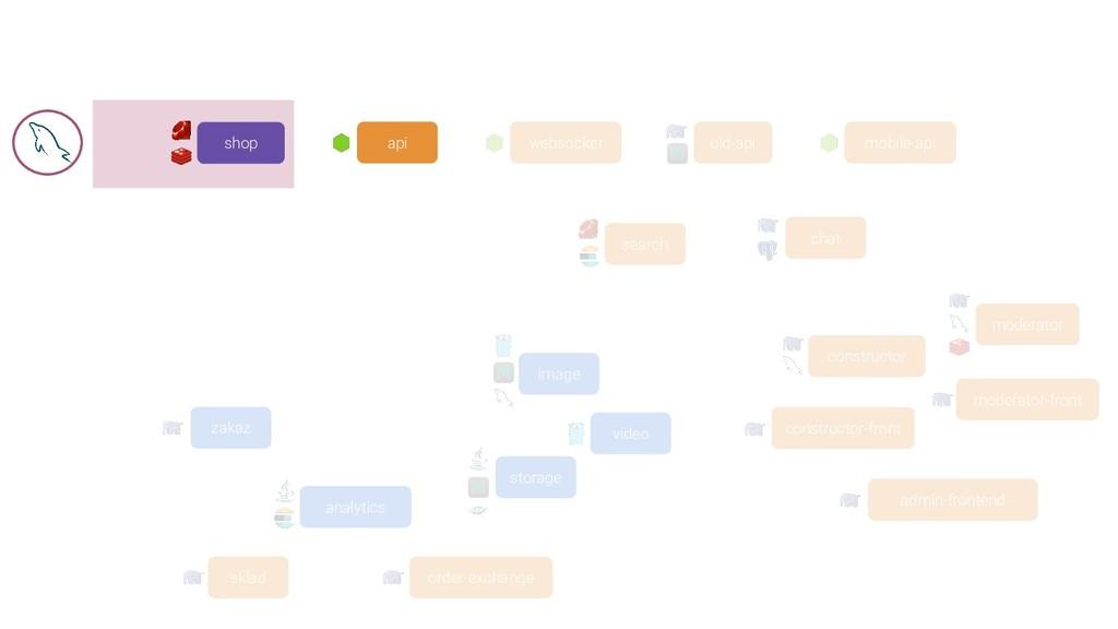 search mobile-api old-api chat websocket image ...