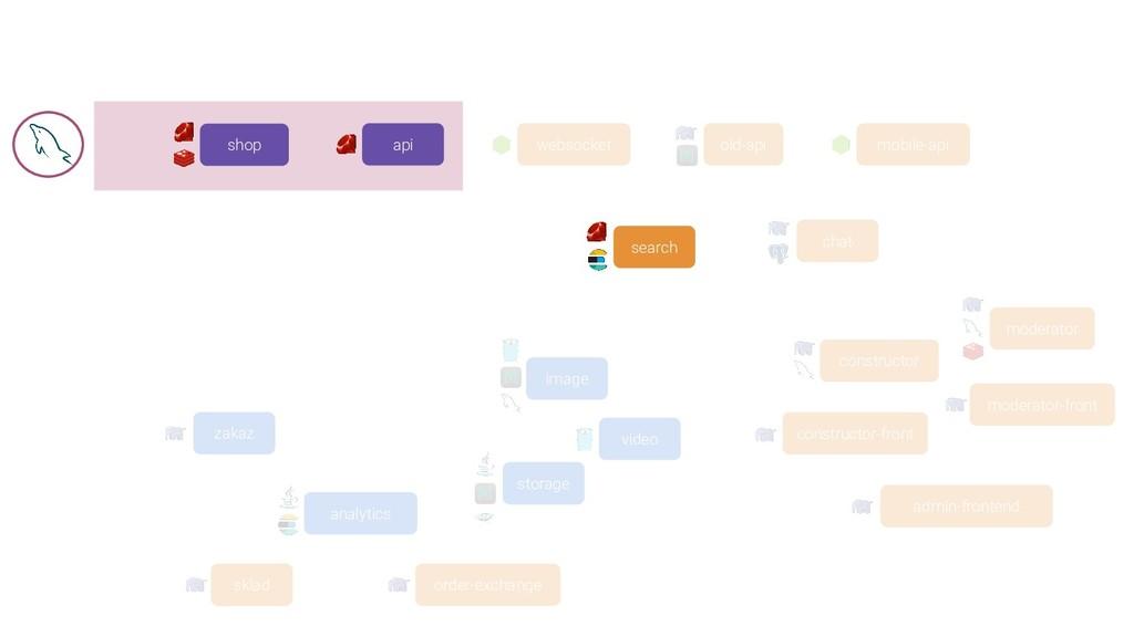 mobile-api old-api chat websocket image video a...