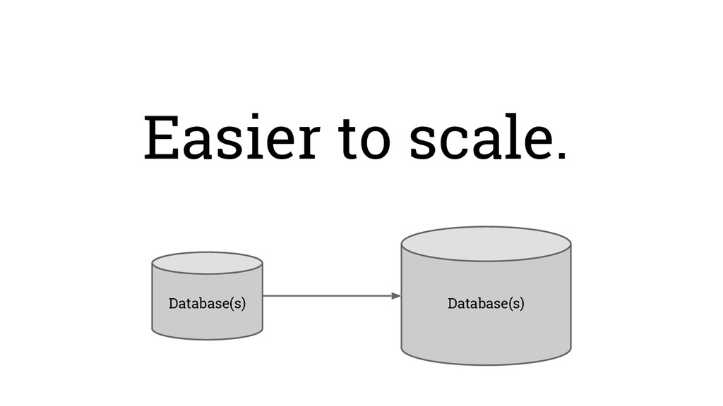 Easier to scale. Database(s) Database(s)