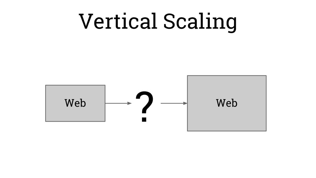 Web ? Web Vertical Scaling