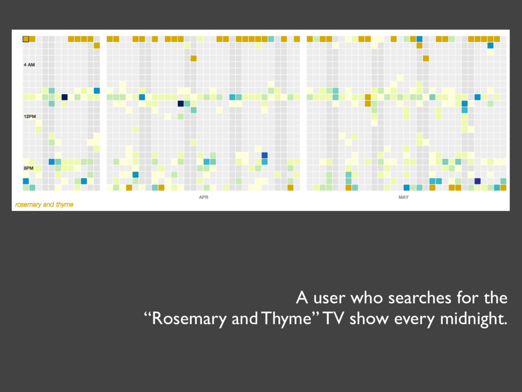 "A user who searches for the ""Rosemary and Thyme..."