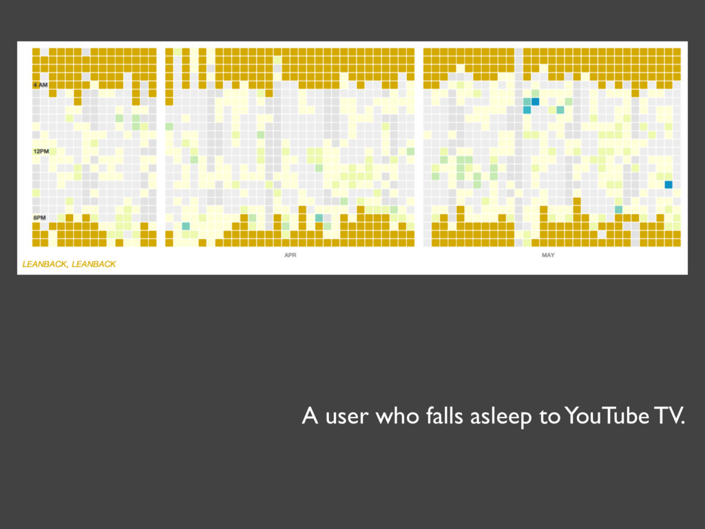 A user who falls asleep to YouTube TV.