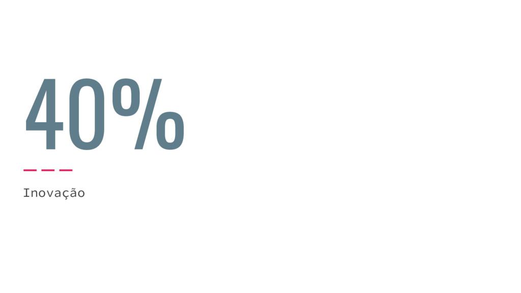 40% Inovação