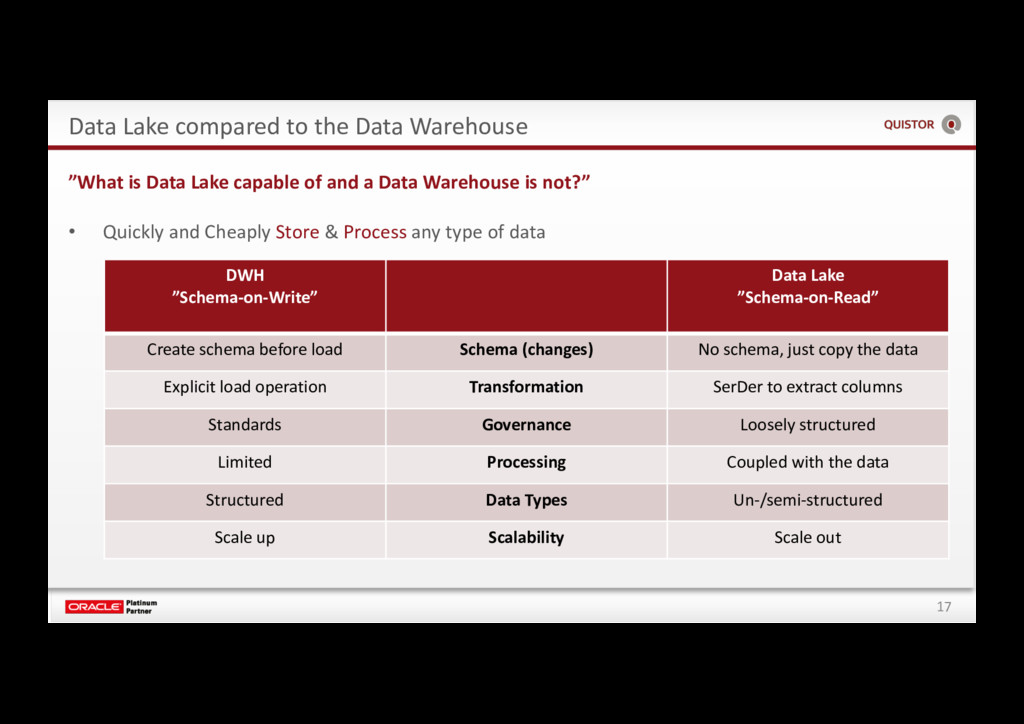 """17 Data Lake compared to the Data Warehouse """"Wh..."""