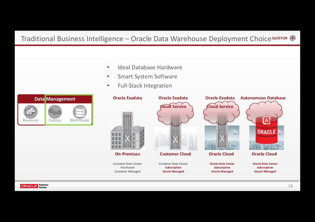 19 Traditional Business Intelligence – Oracle D...