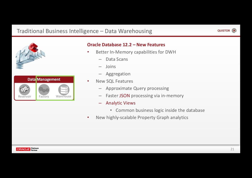 21 Traditional Business Intelligence – Data War...